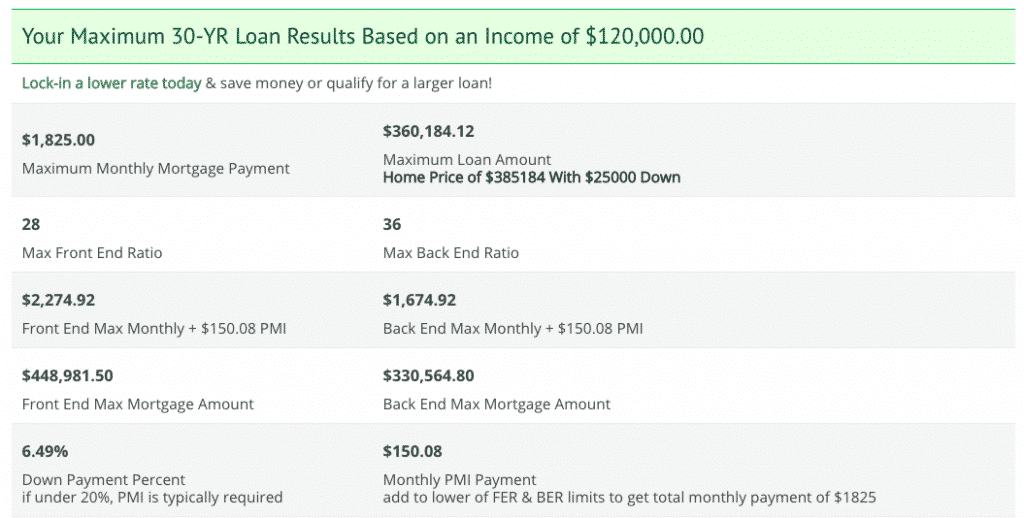 mortgage calculator results page